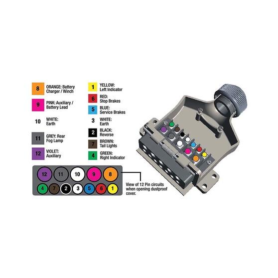 KT Cable Trailer Socket, Metal - Flat, 12 Pin, , bcf_hi-res